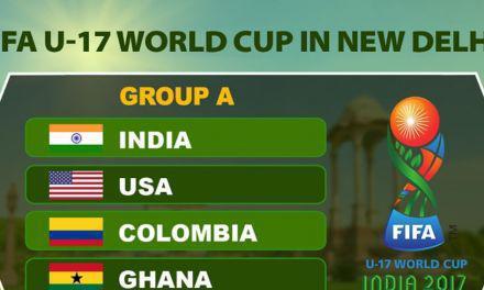 Στο ΓΚΑΝΑ – ΗΠΑ ο Πολυχρόνης Κωσταράς για το Παγκόσμιο Κύπελλο Κ-17 (φωτο)